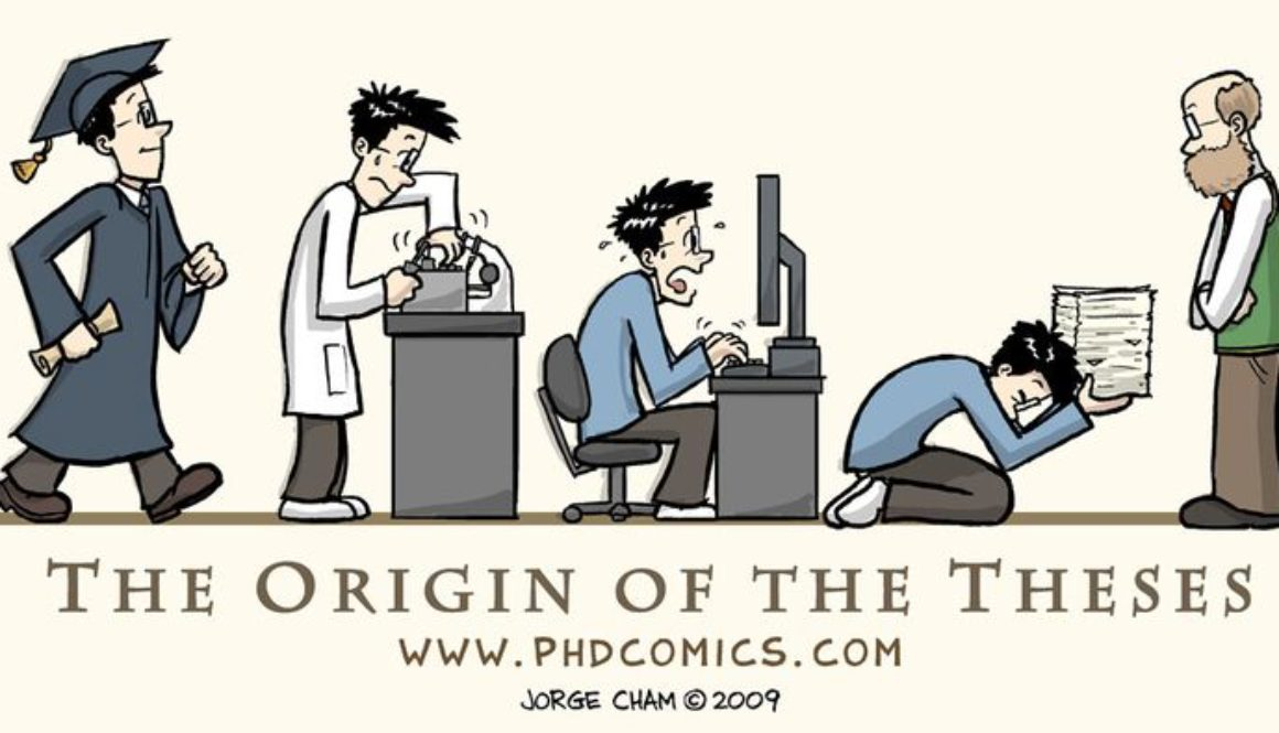 phd comics origin of the thesis Phd comics caution thesis writing essays on the economic recession im america in apa phd comics caution thesis writing canada writing service buy original research.